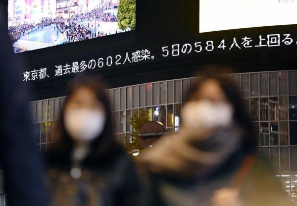 خبرنگاران ژاپن شرایط اضطراری را تمدید کرد